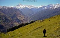 Roopkund - Kuari Pass Circuit Trek With Pangarchula Summit